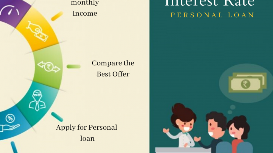 Top 5 Factors Bank Consider in Personal Loan