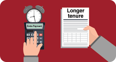 Purchase home before 40 - Longer Repayment Tenure