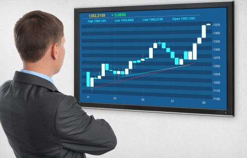Best Ways to Manage Trading Risk