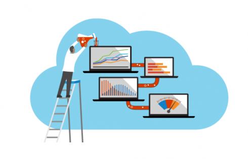 Manage Your Cloud Situation